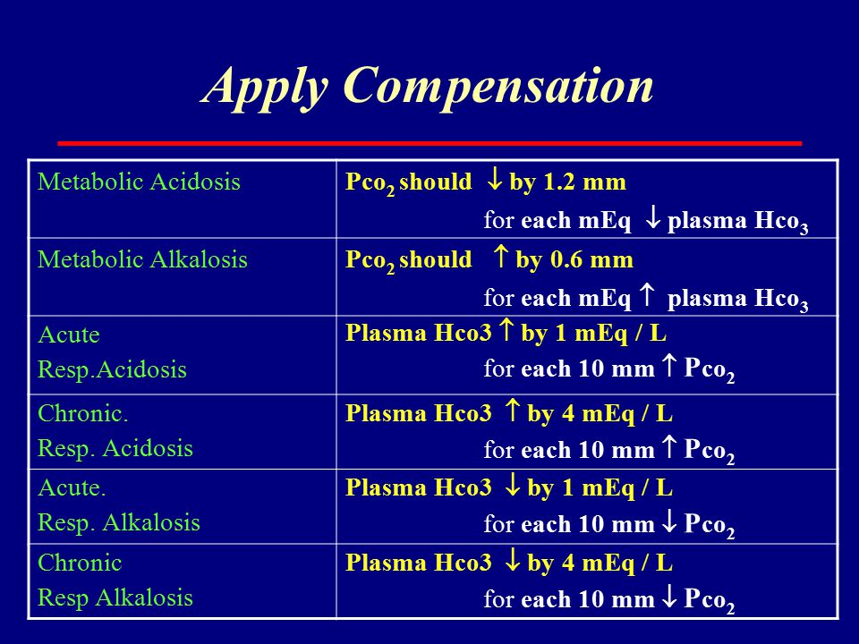 Apply Compensation Metabolic Acidosis Pco2 should  by 1.2 mm