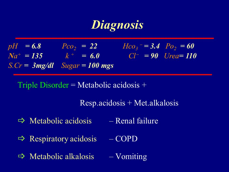 Diagnosis Triple Disorder = Metabolic acidosis +