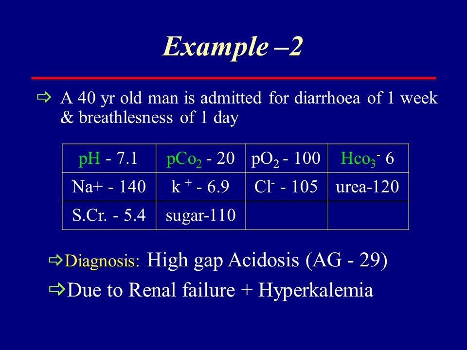 Example –2 Due to Renal failure + Hyperkalemia