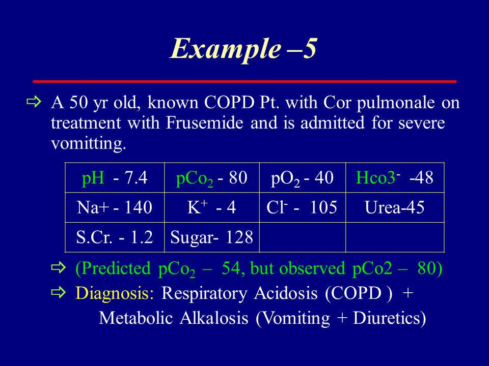 Example –5 A 50 yr old, known COPD Pt. with Cor pulmonale on treatment with Frusemide and is admitted for severe vomitting.