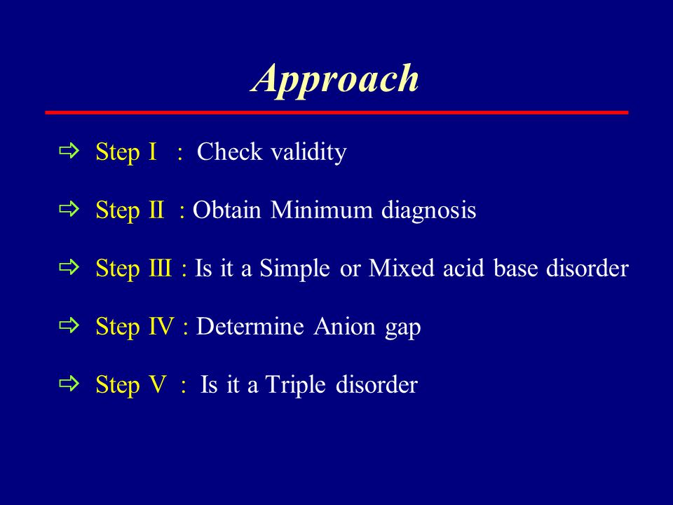 Approach Step I : Check validity Step II : Obtain Minimum diagnosis