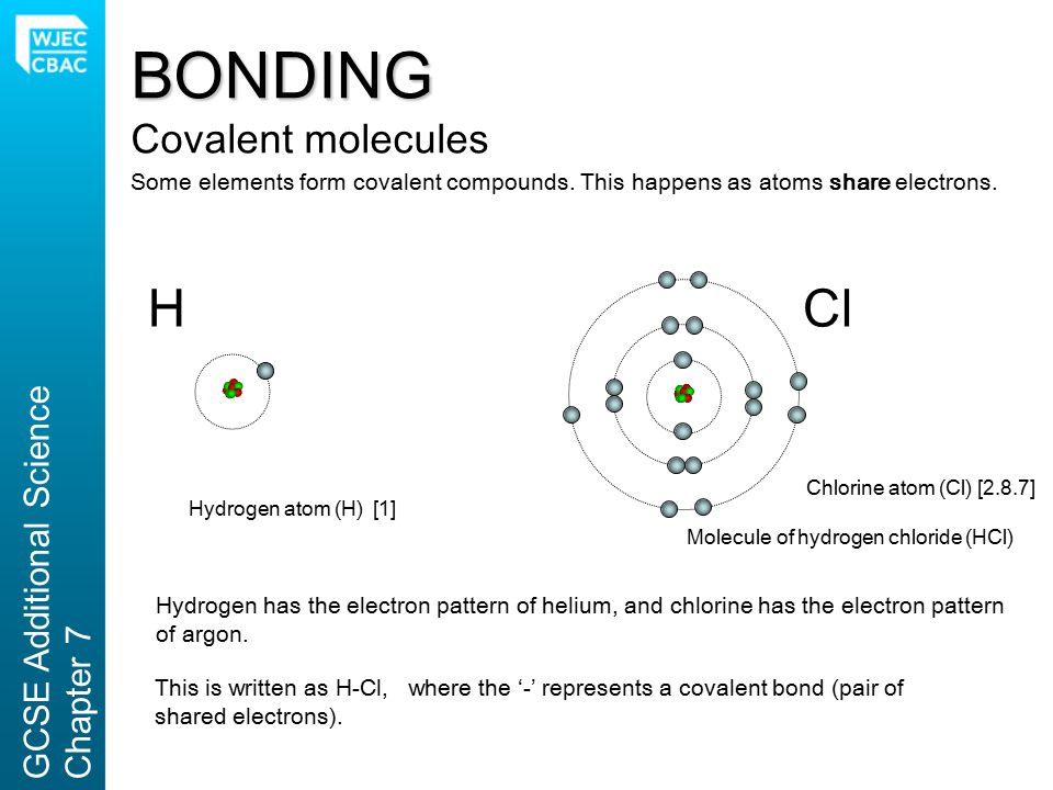 BONDING Covalent molecules