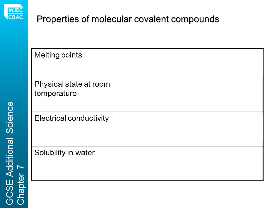 Properties of molecular covalent compounds