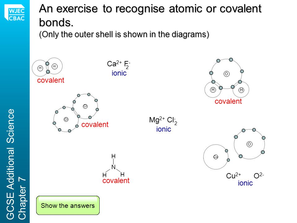 An exercise to recognise atomic or covalent bonds