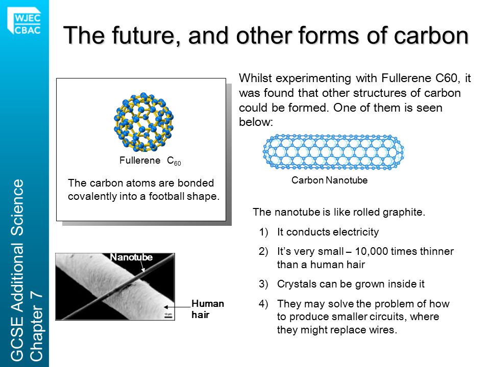 The future, and other forms of carbon