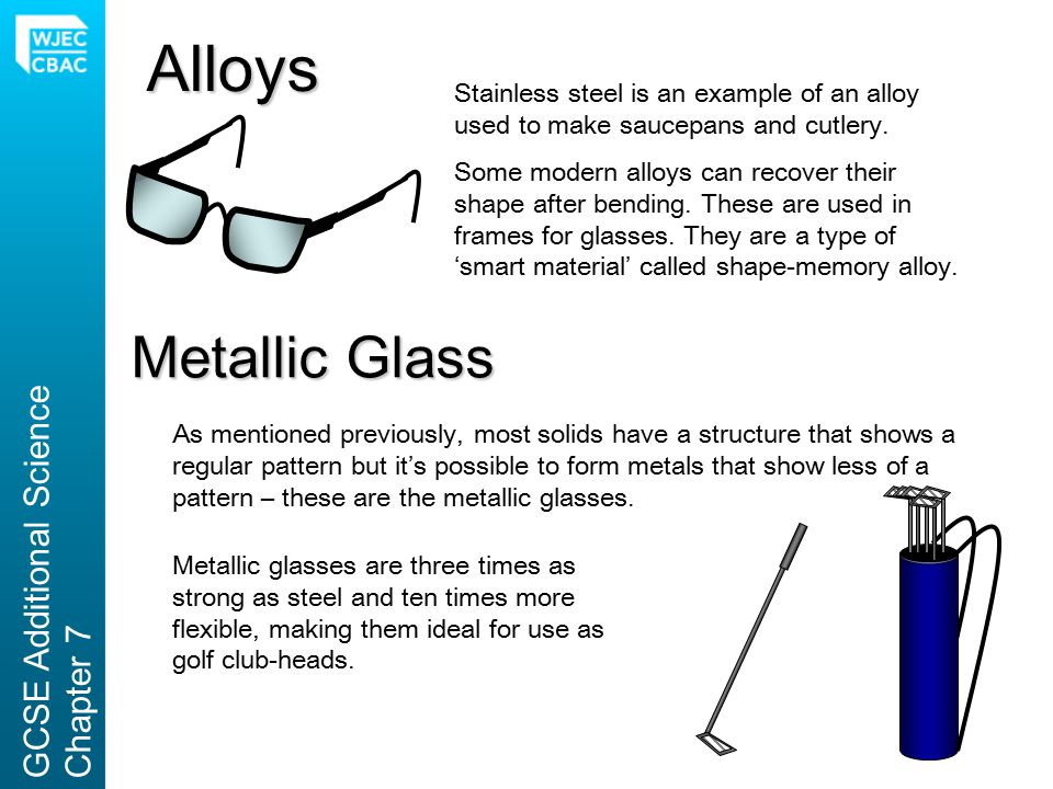 Alloys Metallic Glass GCSE Additional Science Chapter 7