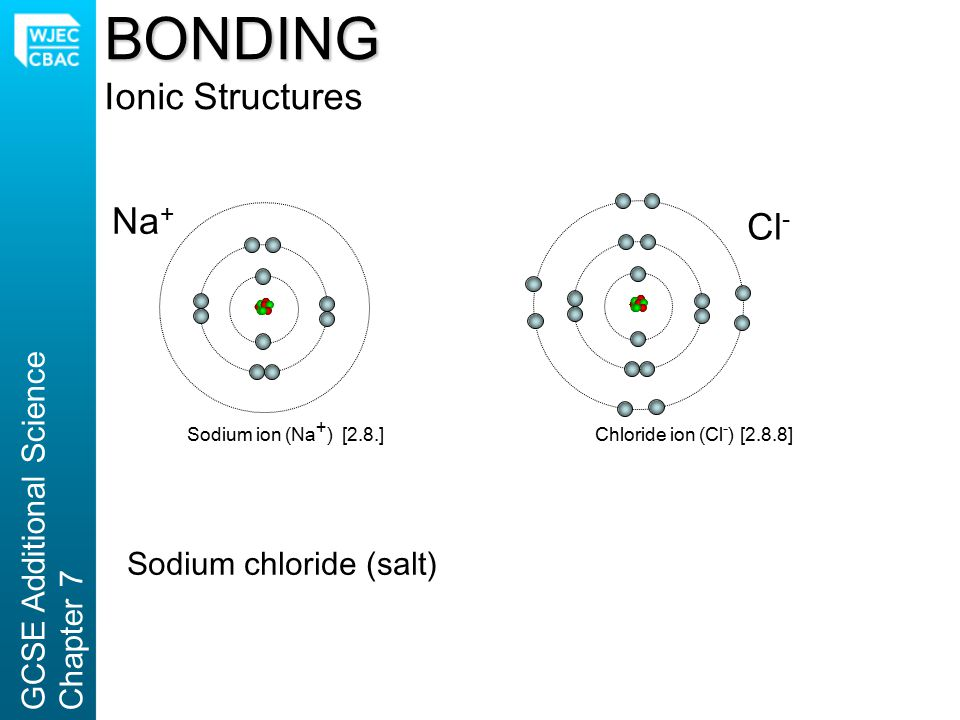 BONDING Ionic Structures