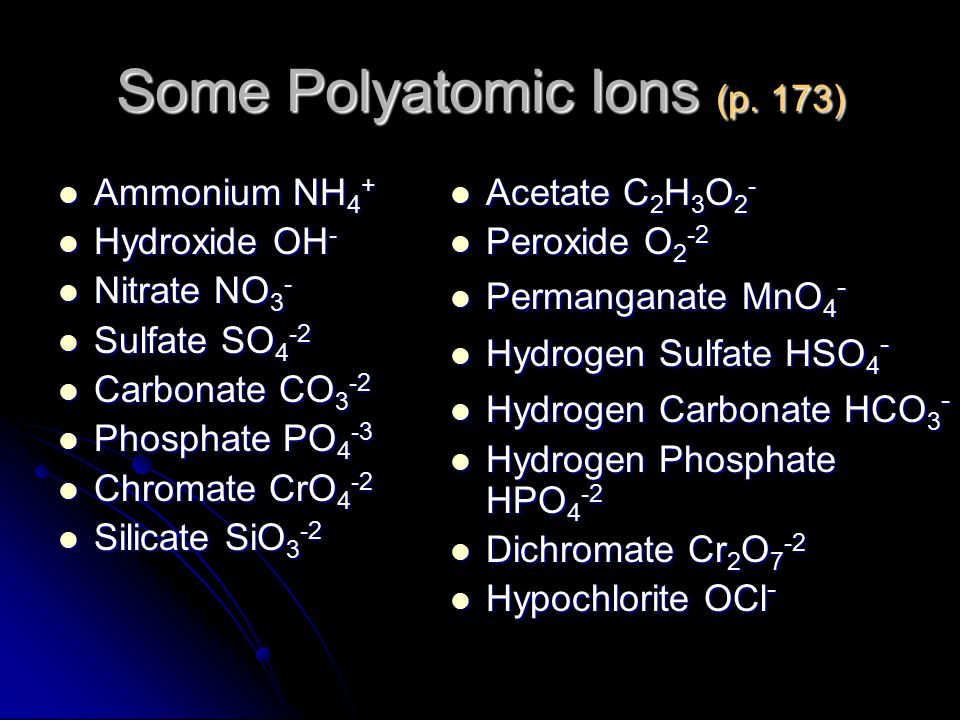 Some Polyatomic Ions (p. 173)