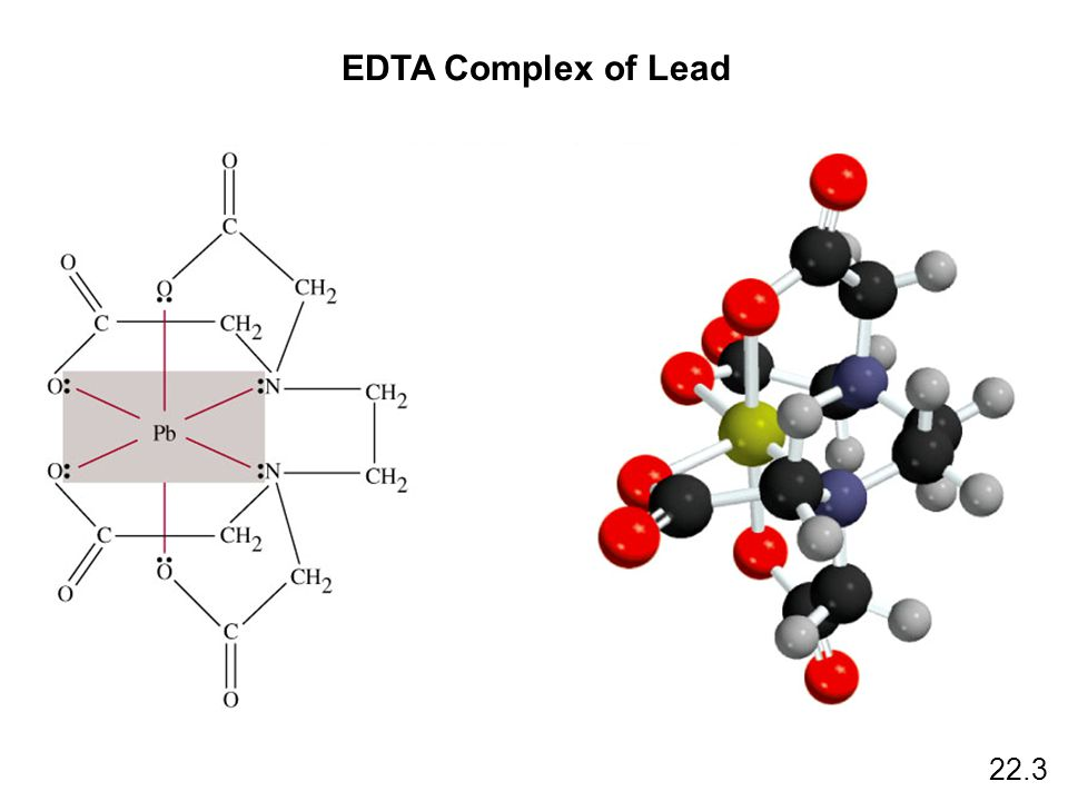 EDTA Complex of Lead 22.3