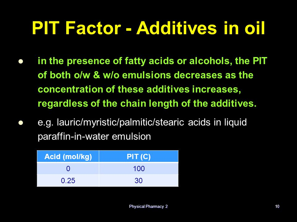 PIT Factor - Additives in oil