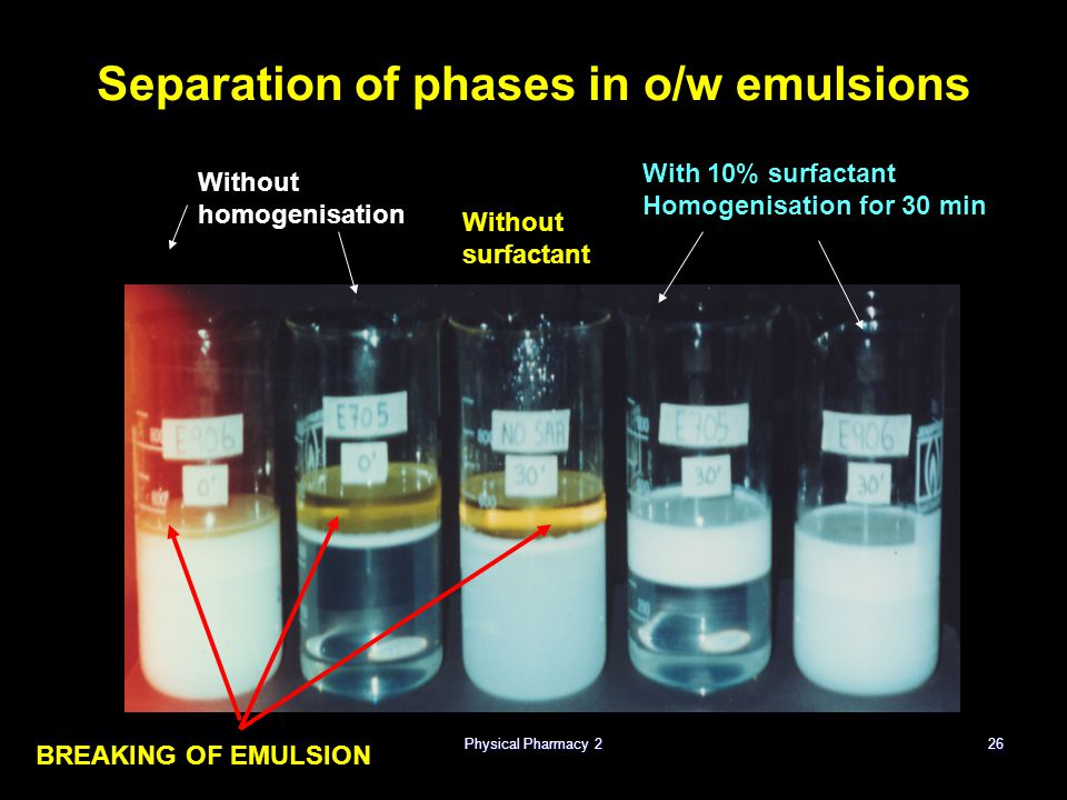 Separation of phases in o/w emulsions
