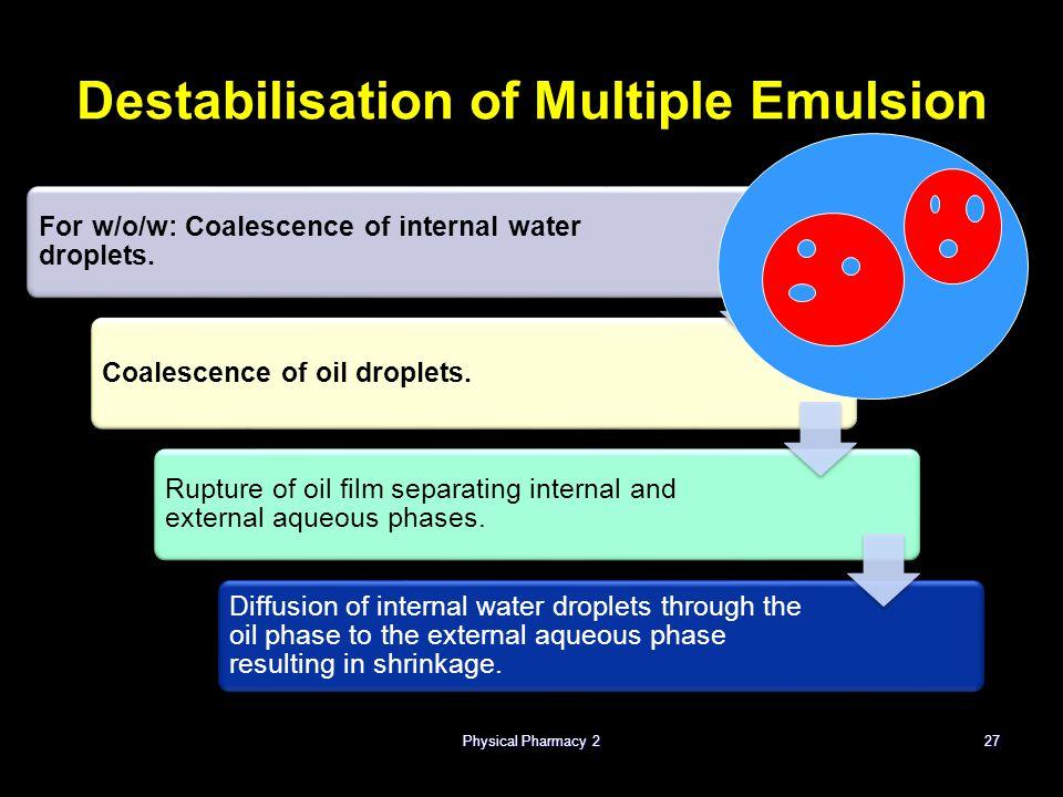 Destabilisation of Multiple Emulsion