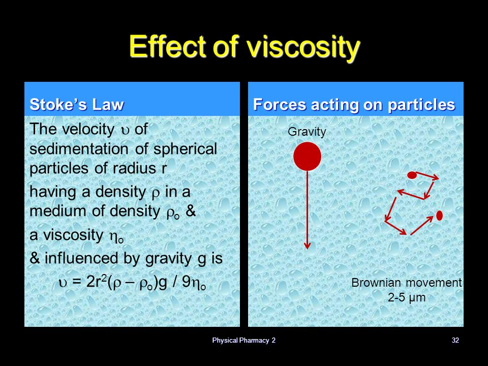 Effect of viscosity Stoke's Law Forces acting on particles