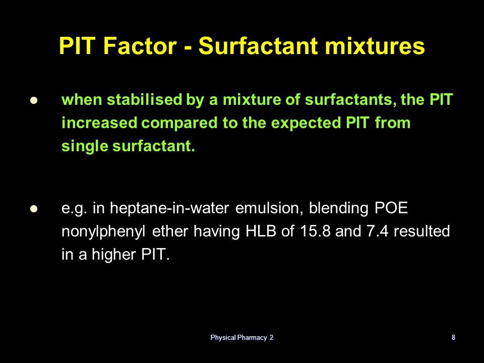 PIT Factor - Surfactant mixtures