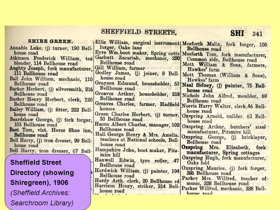 Sheffield Street Directory (showing Shiregreen), 1906