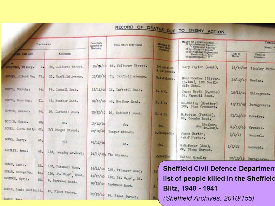 Sheffield Civil Defence Department