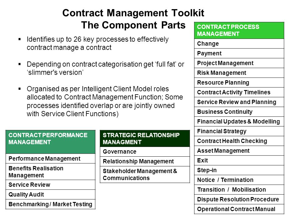 Contract Management Toolkit The Component Parts
