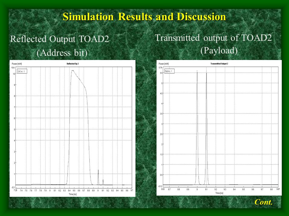 Simulation Results and Discussion