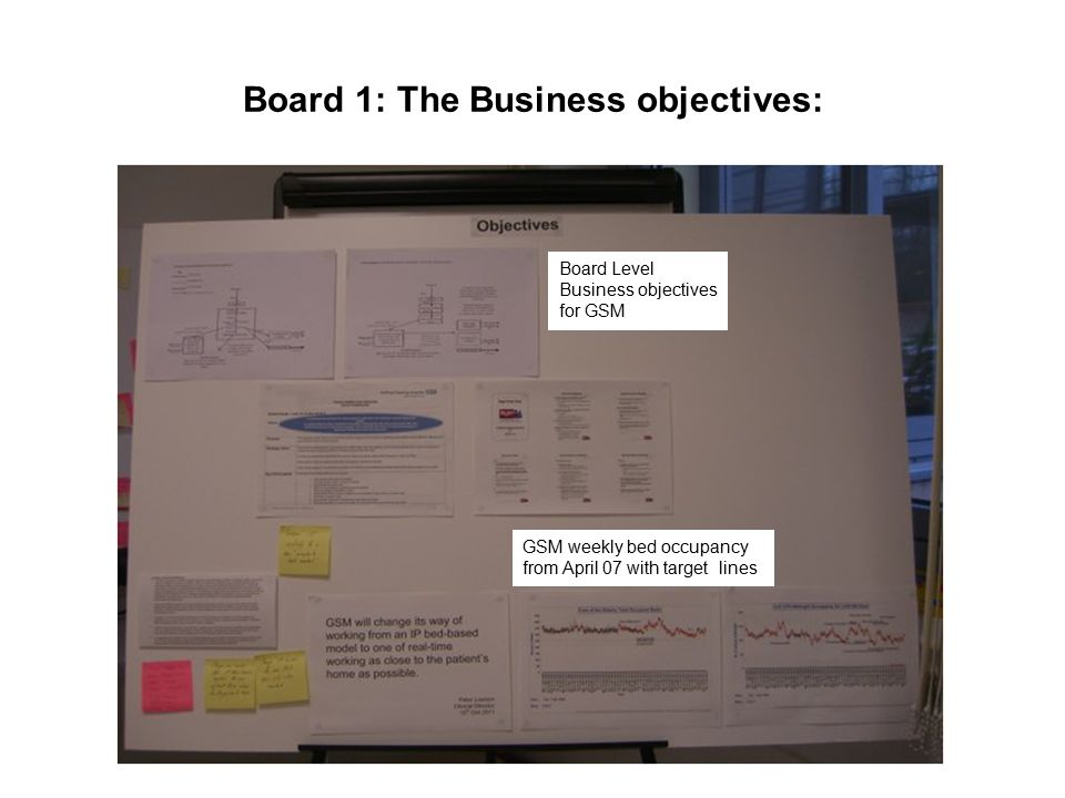Board 1: The Business objectives: