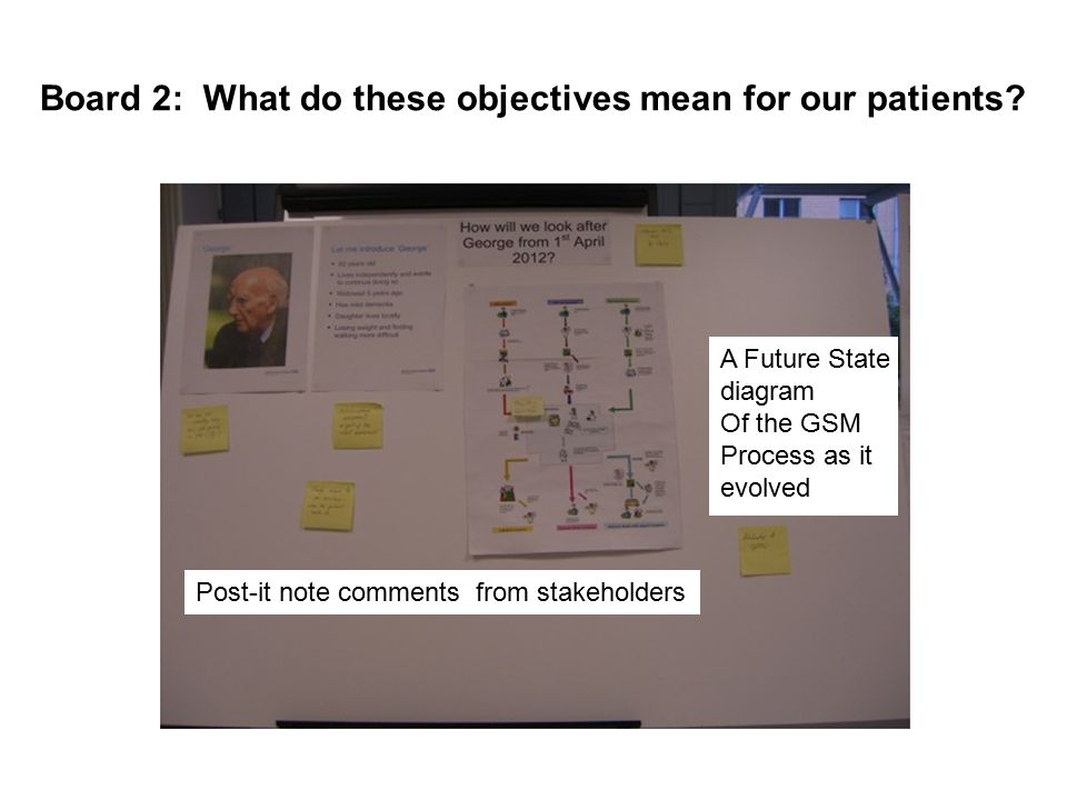 Board 2: What do these objectives mean for our patients