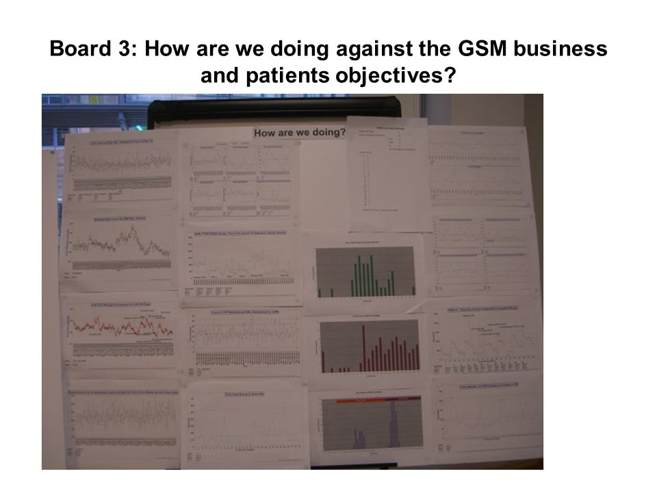 Board 3: How are we doing against the GSM business and patients objectives