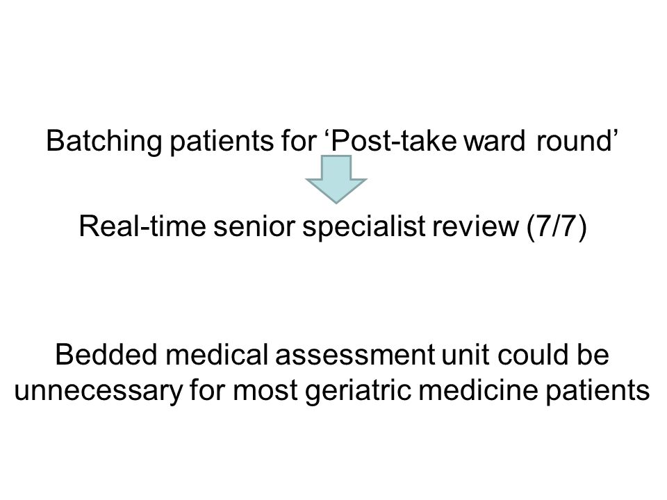 Batching patients for 'Post-take ward round'