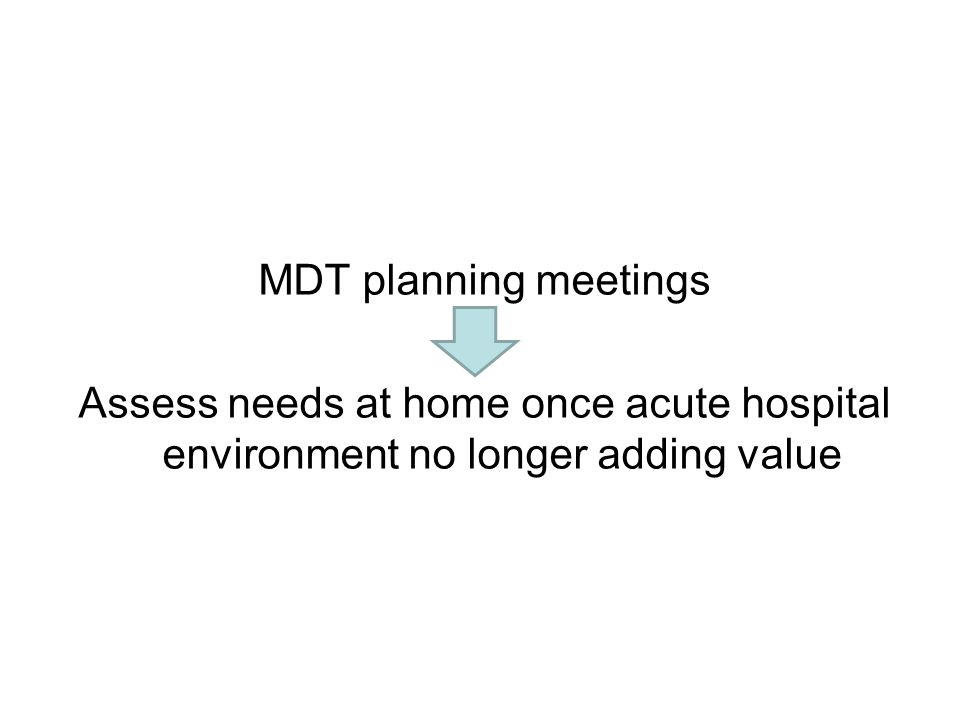 MDT planning meetings Assess needs at home once acute hospital environment no longer adding value