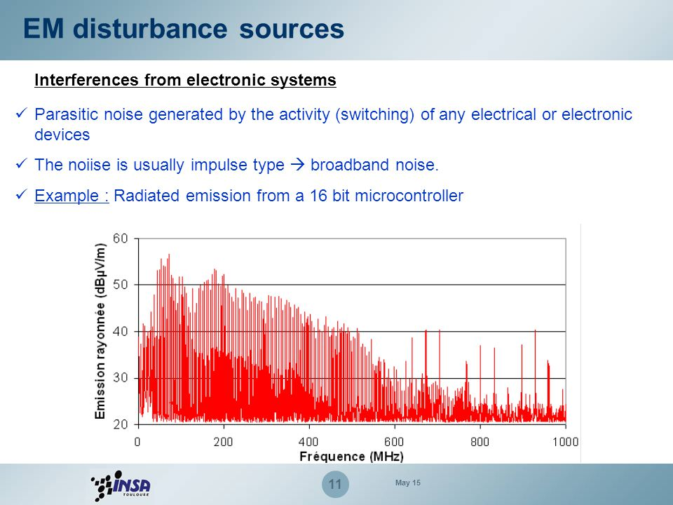 EM disturbance sources