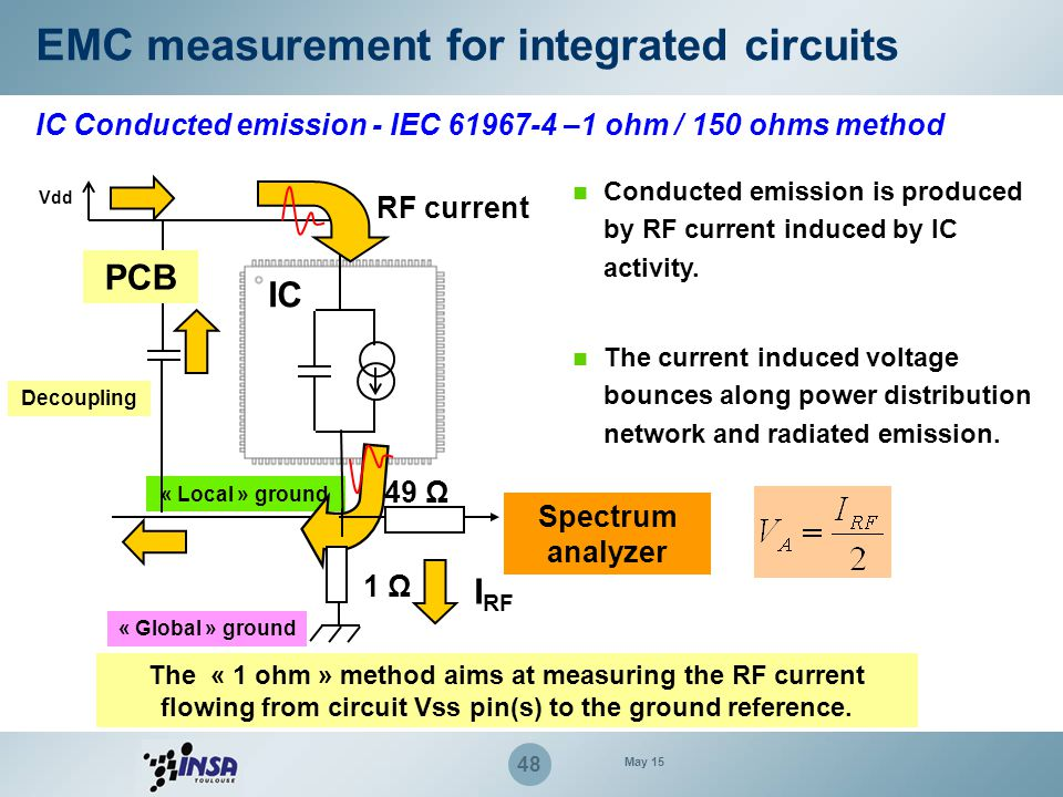 EMC measurement for integrated circuits