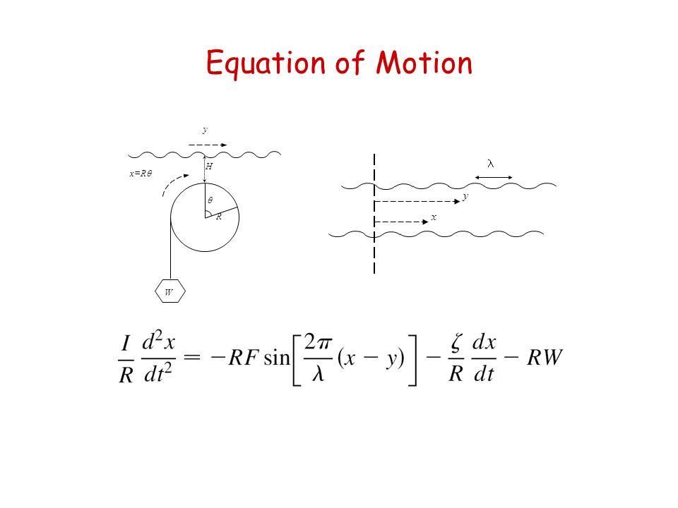 Equation of Motion R q x=Rq y W H y x l