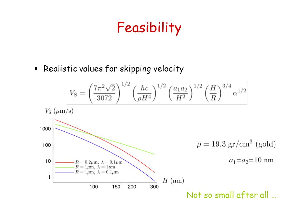 Feasibility Realistic values for skipping velocity