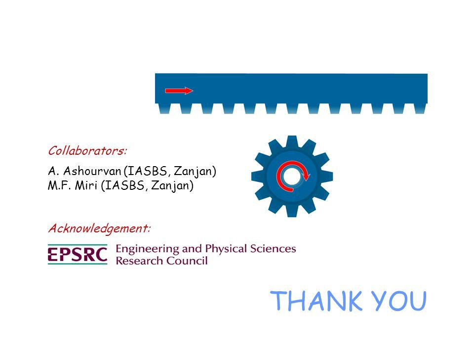 Collaborators: A. Ashourvan (IASBS, Zanjan) M. F
