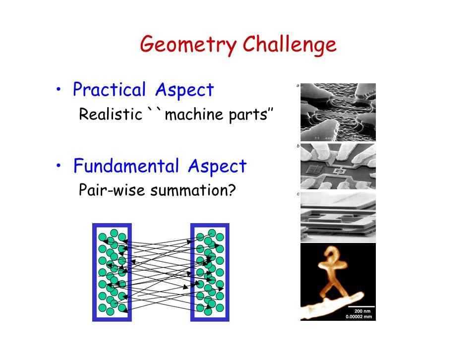 Geometry Challenge Practical Aspect Fundamental Aspect