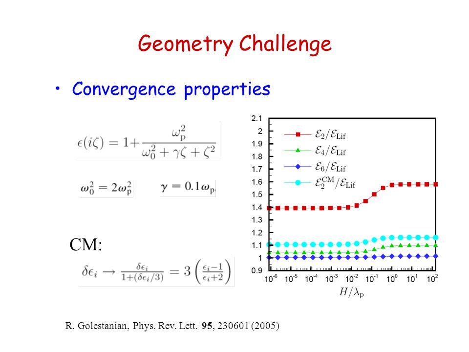Geometry Challenge Convergence properties CM: