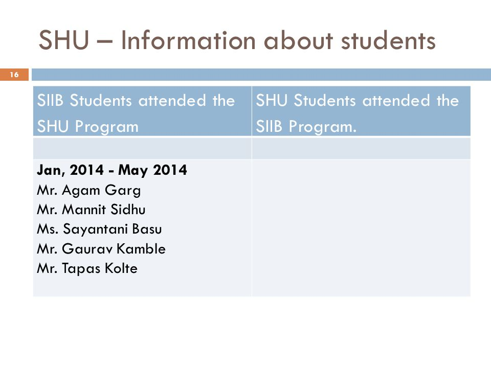 SHU – Information about students