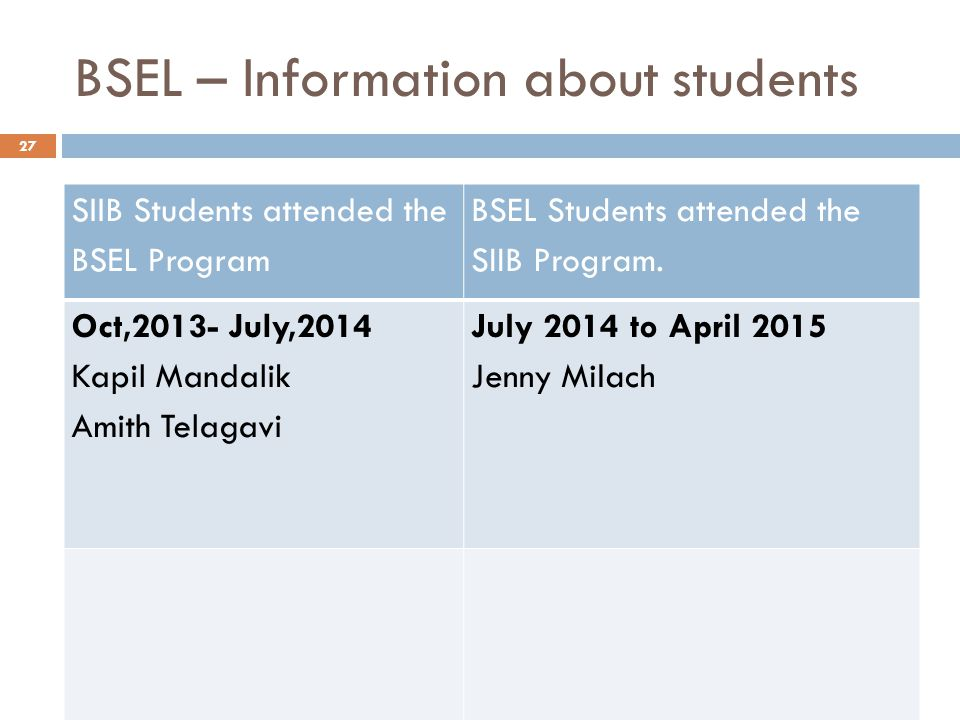 BSEL – Information about students