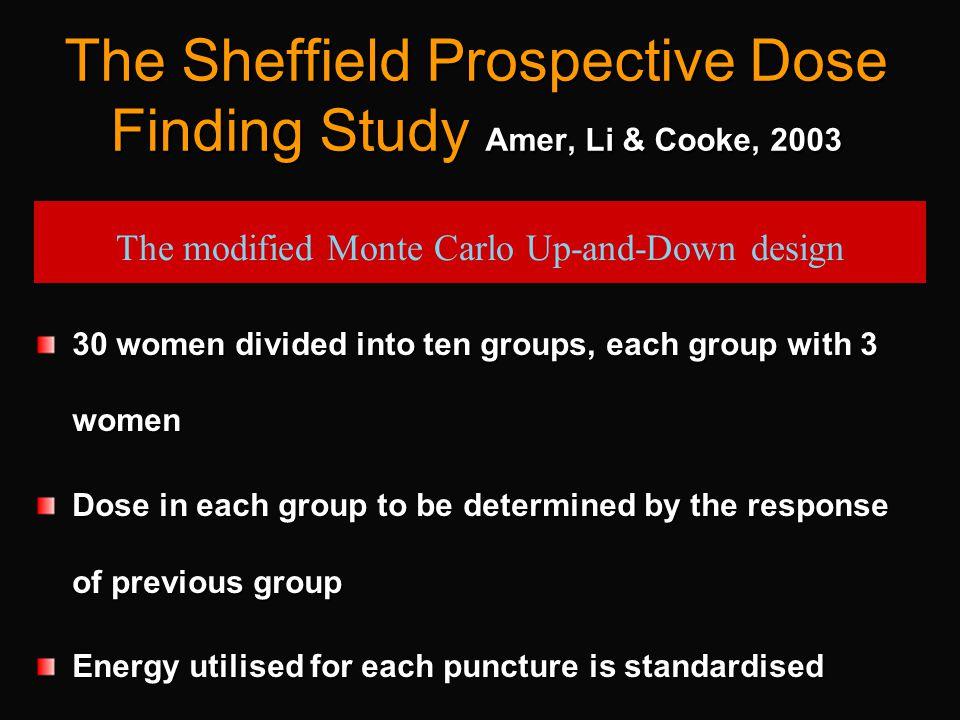 The Sheffield Prospective Dose Finding Study Amer, Li & Cooke, 2003