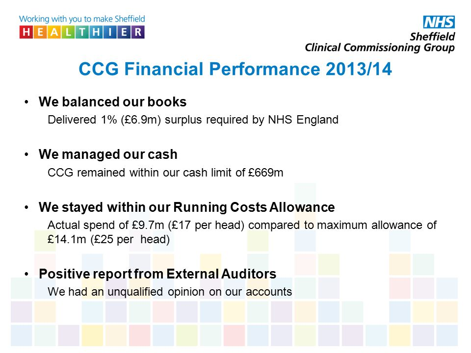 CCG Financial Performance 2013/14
