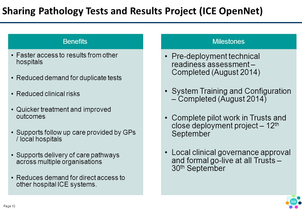 Sharing Pathology Tests and Results Project (ICE OpenNet)