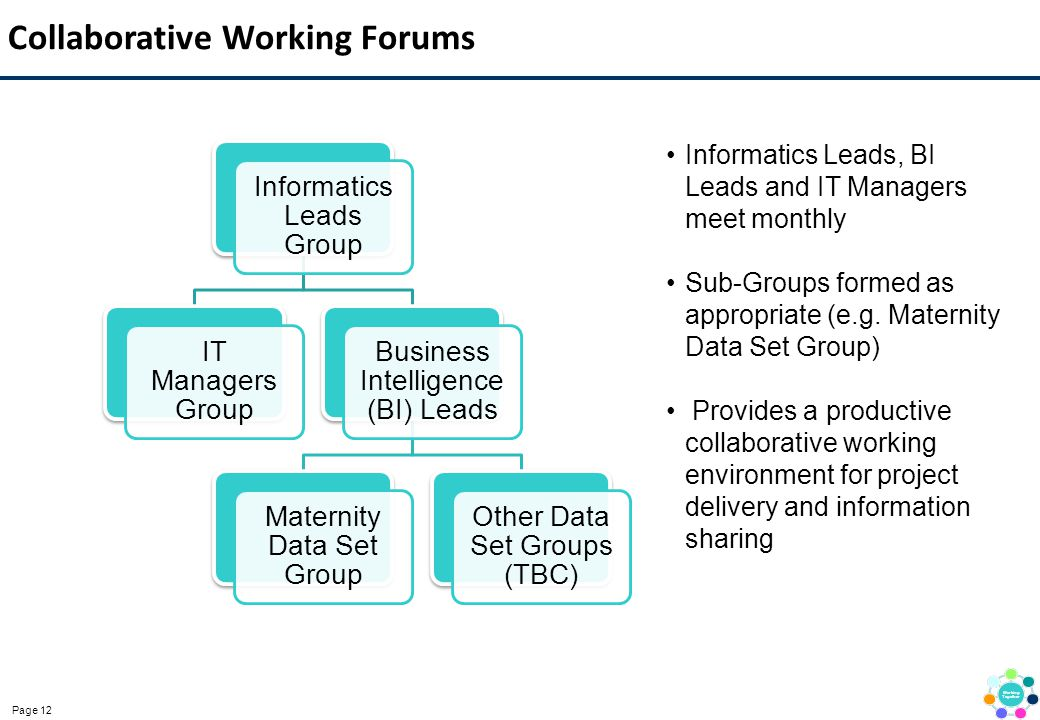 Collaborative Working Forums