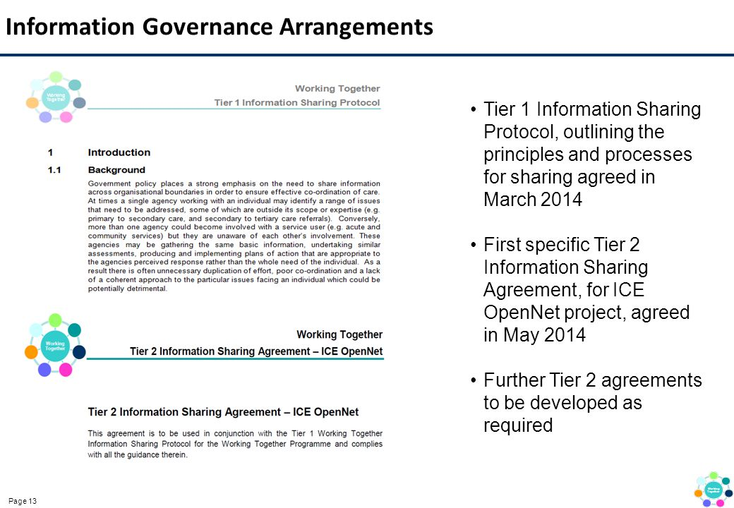 Information Governance Arrangements