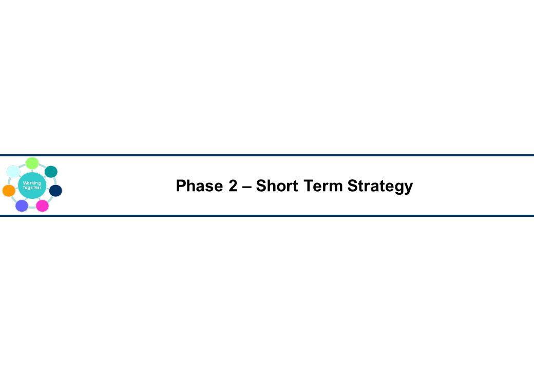 Phase 2 – Short Term Strategy