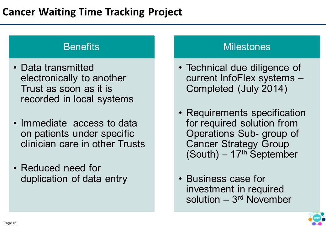 Cancer Waiting Time Tracking Project