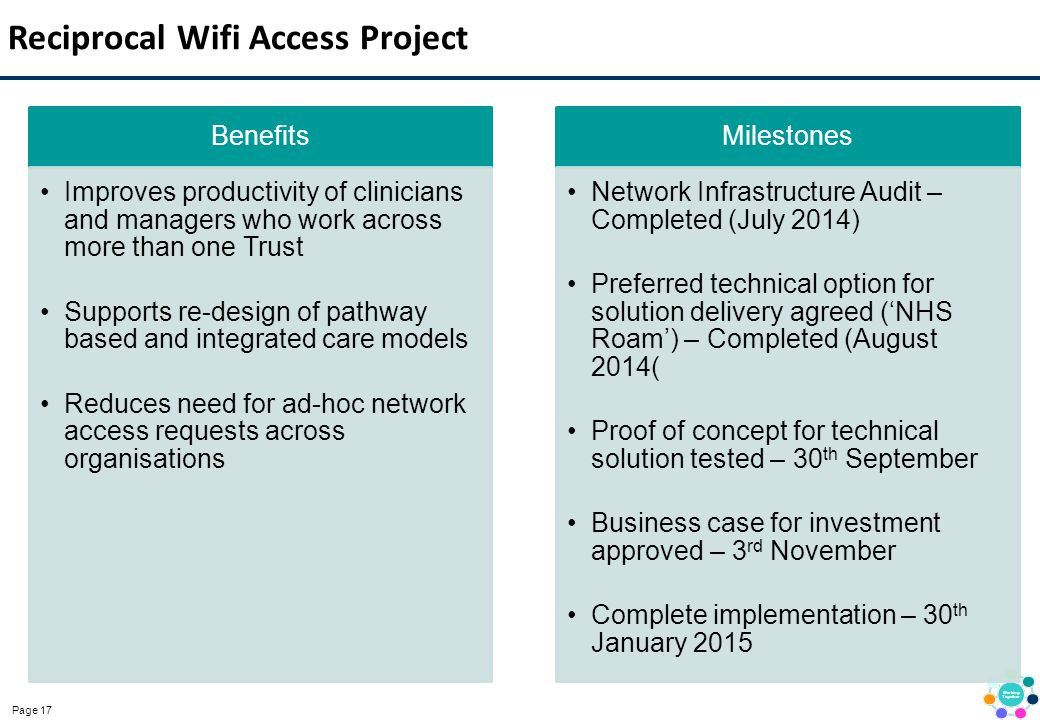 Reciprocal Wifi Access Project