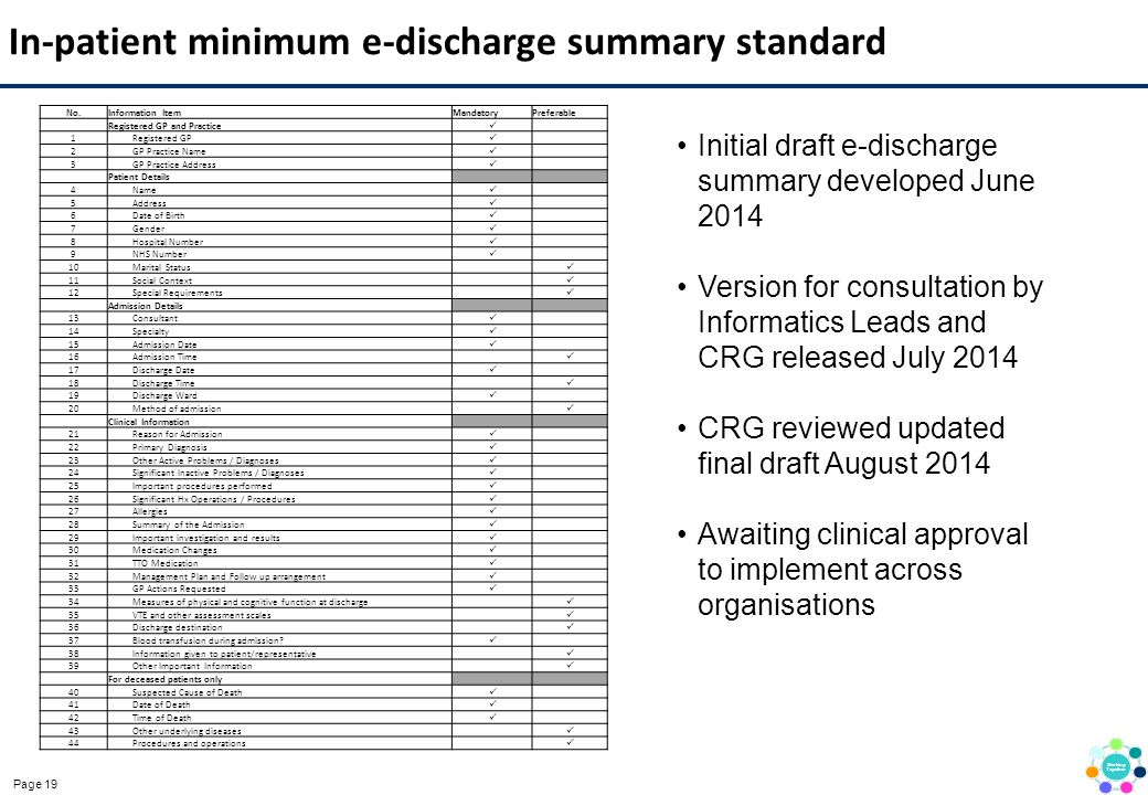 In-patient minimum e-discharge summary standard