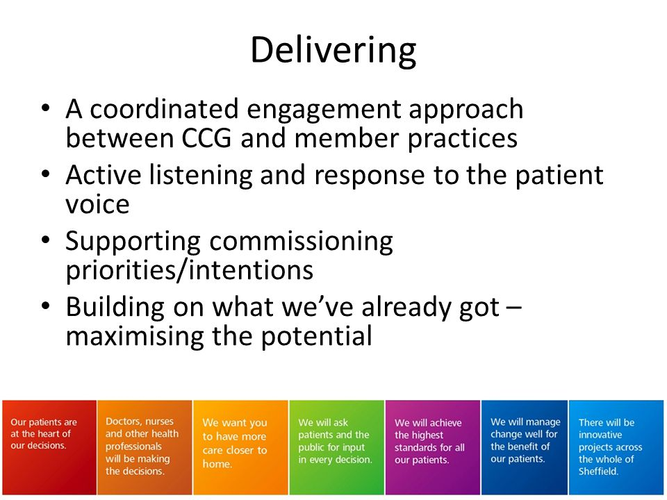 Delivering A coordinated engagement approach between CCG and member practices. Active listening and response to the patient voice.