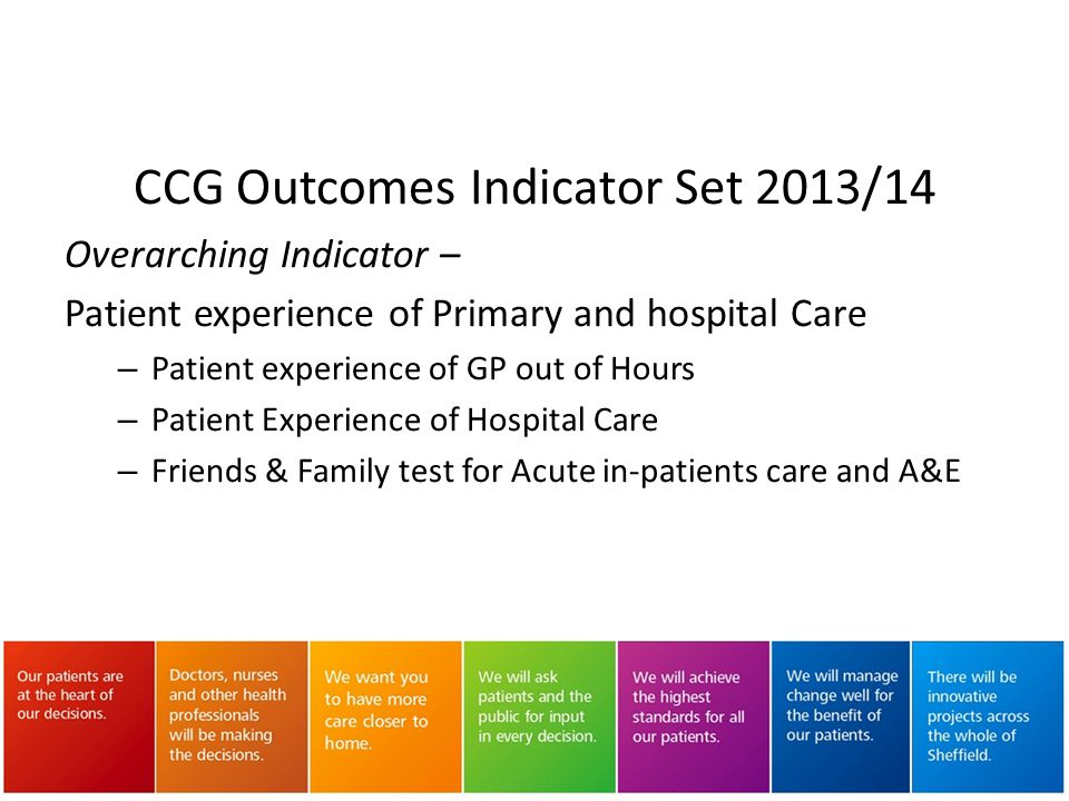 CCG Outcomes Indicator Set 2013/14