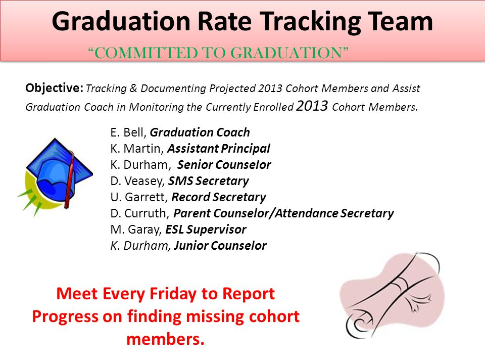 Graduation Rate Tracking Team