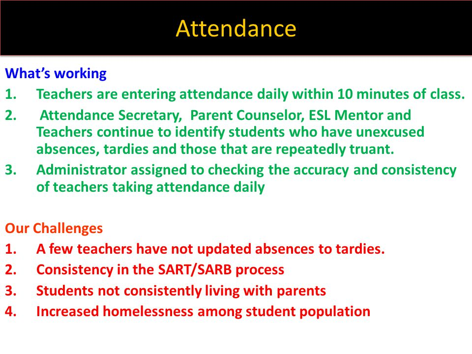 Attendance What's working