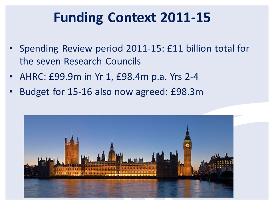 Funding Context 2011-15 Spending Review period 2011-15: £11 billion total for the seven Research Councils.